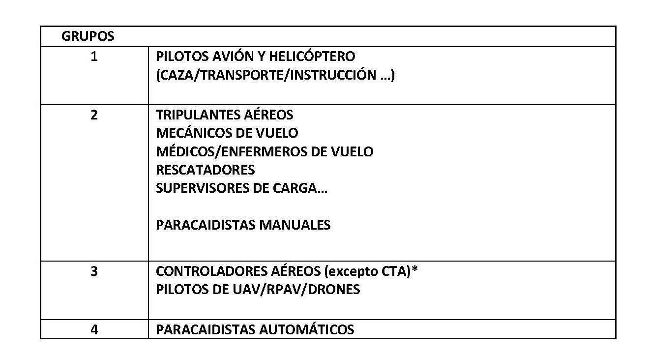 Centro de Instrucción de Medicina Aeroespacial - Reconocimientos ...